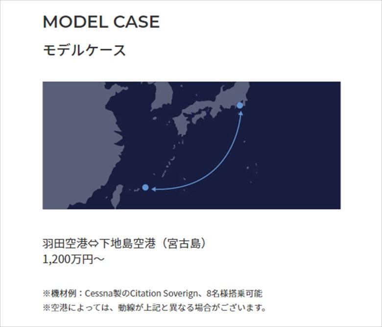 ANAビジネスジェットの国内チャーターのモデルケース